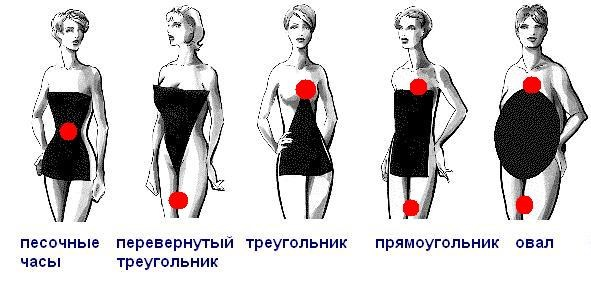 Женские фигуры