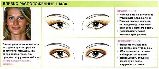 Как правильно нанести макияж на глубокие глаза