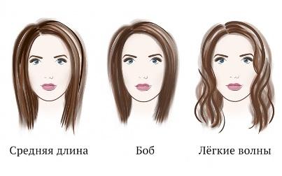 прическа по форме лица