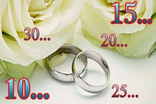 Годовщины свадьбы